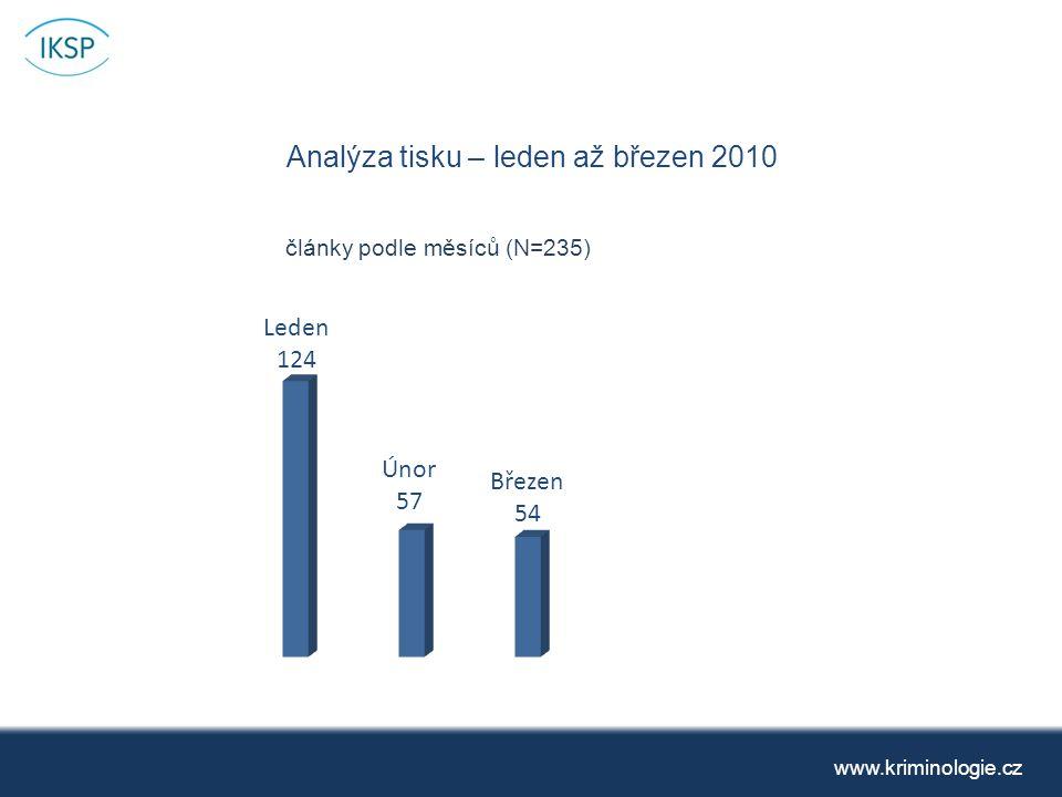Analýza tisku – leden až březen 2010 www.kriminologie.cz