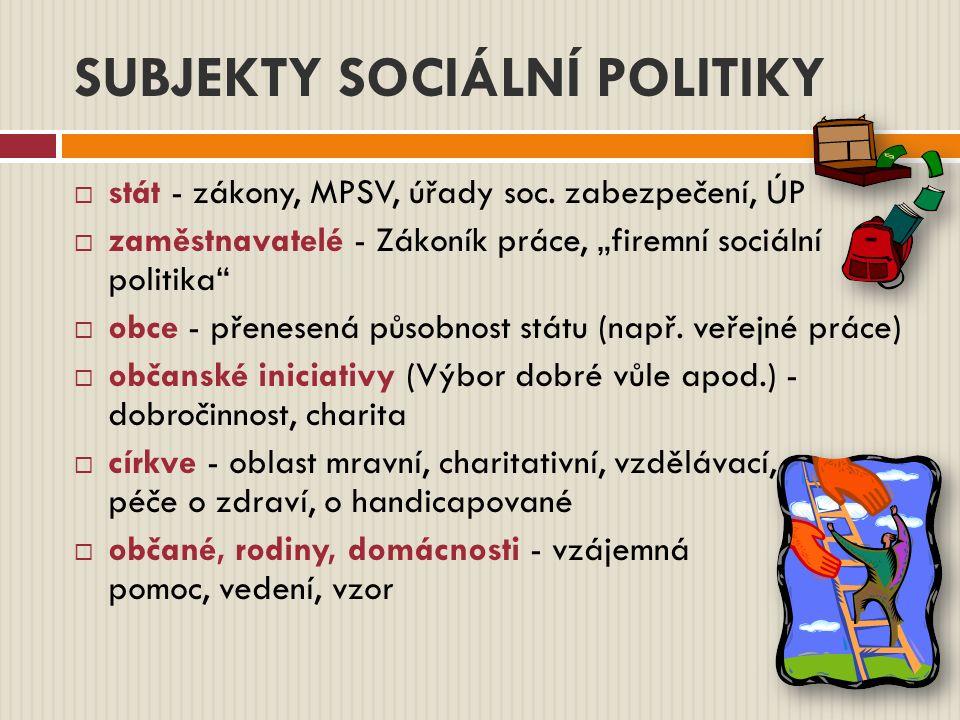 SUBJEKTY SOCIÁLNÍ POLITIKY  stát - zákony, MPSV, úřady soc.