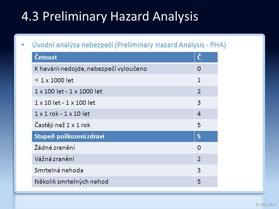 © IHAS 2011 Úvodní analýza nebezpečí (Preliminary Hazard Analysis - PHA) 4.3 Preliminary Hazard Analysis ČetnostČ K havárii nedojde, nebezpečí vyloučeno0 < 1 x 1000 let1 1 x 100 let - 1 x 1000 let2 1 x 10 let - 1 x 100 let3 1 x 1 rok - 1 x 10 let4 Častěji než 1 x 1 rok5 Stupeň poškození zdravíS Žádné zranění0 Vážná zranění2 Smrtelná nehoda3 Několik smrtelných nehod5