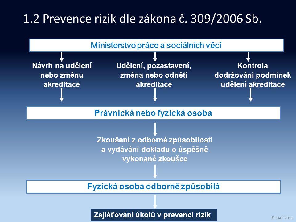 © IHAS 2011 1.2 Prevence rizik dle zákona č. 309/2006 Sb.