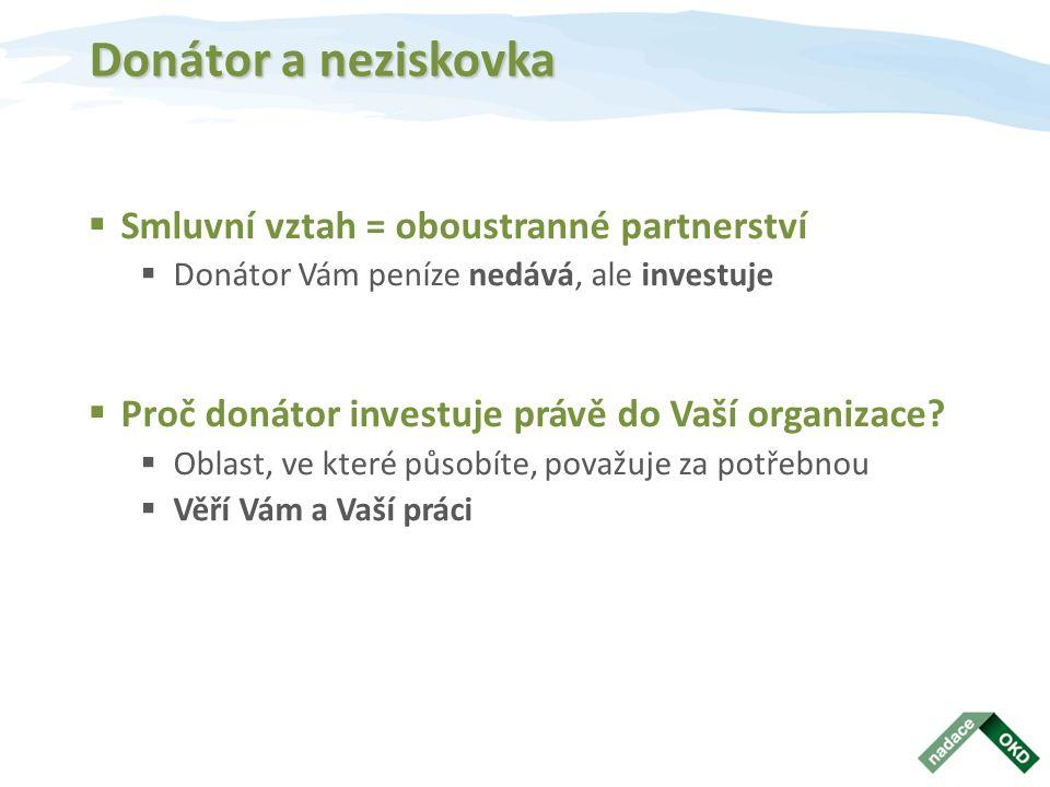 Donátor a neziskovka  Smluvní vztah = oboustranné partnerství  Donátor Vám peníze nedává, ale investuje  Proč donátor investuje právě do Vaší organizace.