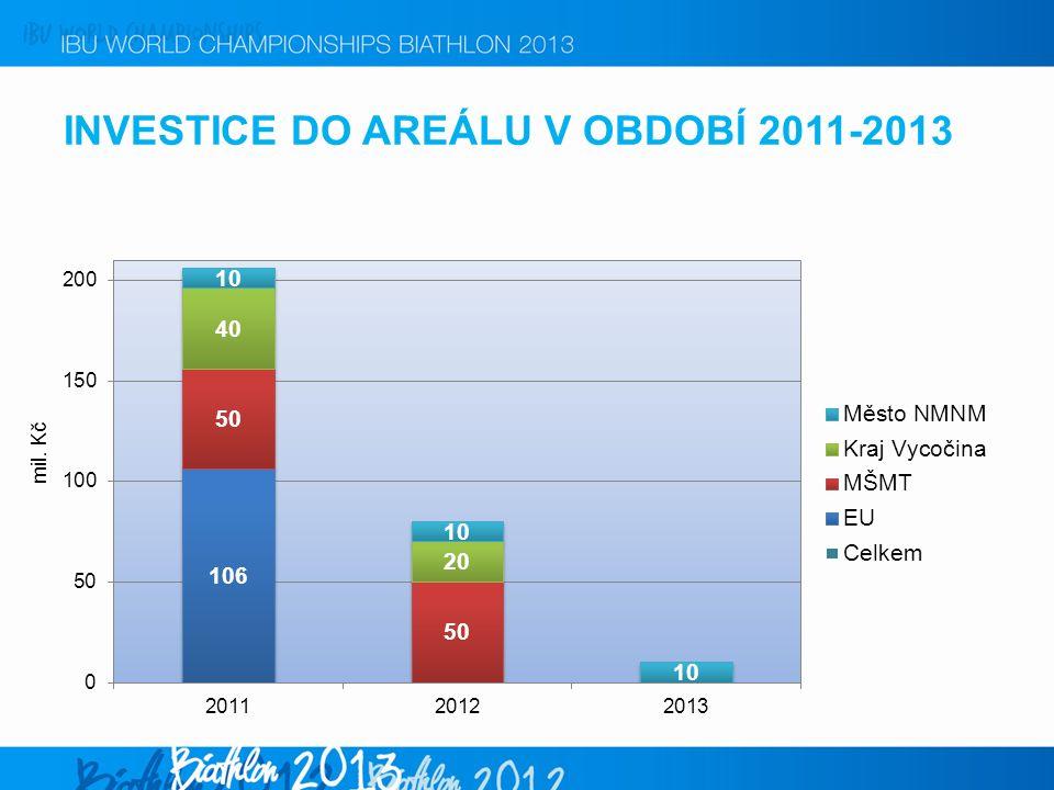 INVESTICE DO AREÁLU V OBDOBÍ 2011-2013 mil. Kč
