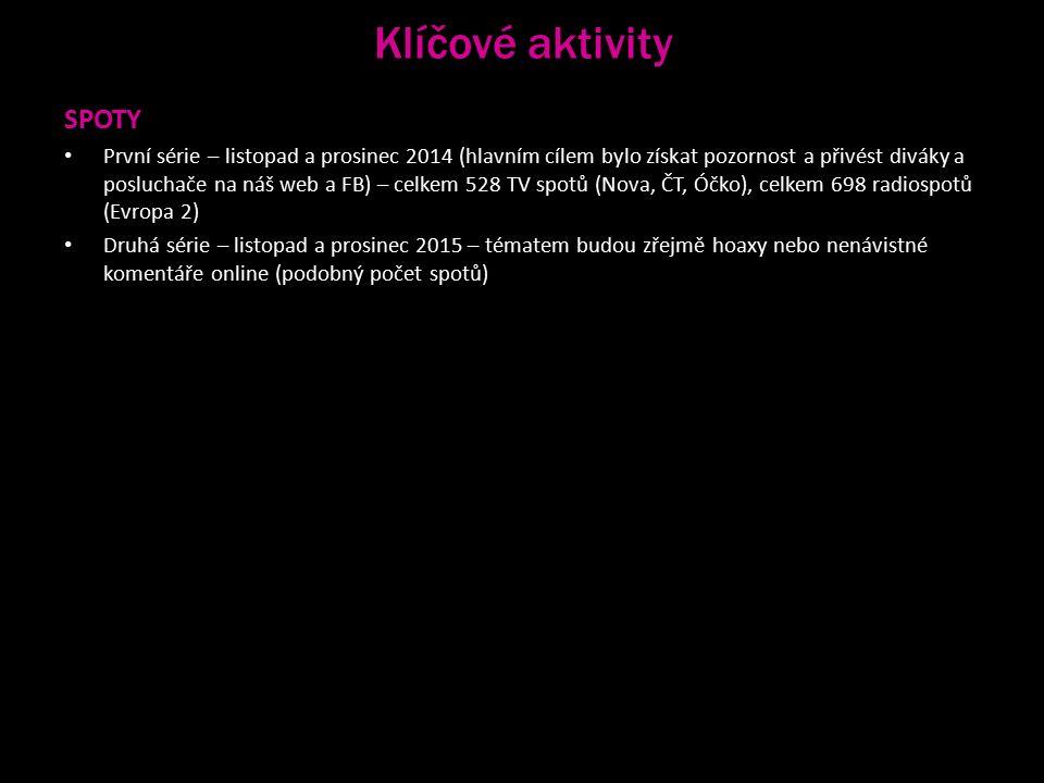 Klíčové aktivity HATEFREE ZONE Síť míst po celé ČR, které se deklarují jako místa bez násilí a nenávisti.
