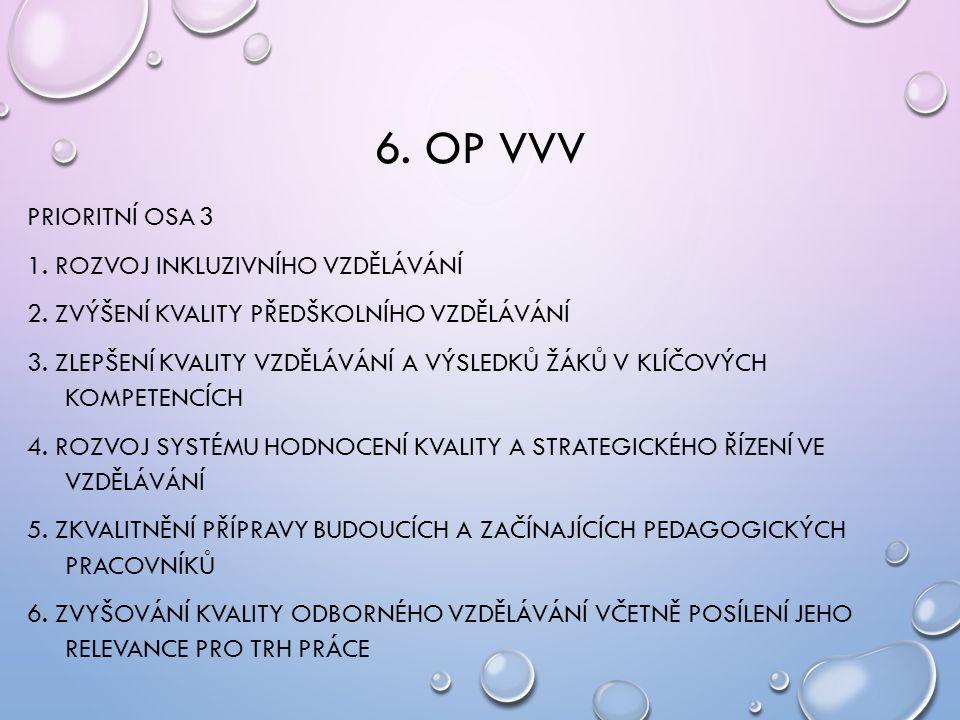 6. OP VVV PRIORITNÍ OSA 3 1. ROZVOJ INKLUZIVNÍHO VZDĚLÁVÁNÍ 2. ZVÝŠENÍ KVALITY PŘEDŠKOLNÍHO VZDĚLÁVÁNÍ 3. ZLEPŠENÍ KVALITY VZDĚLÁVÁNÍ A VÝSLEDKŮ ŽÁKŮ