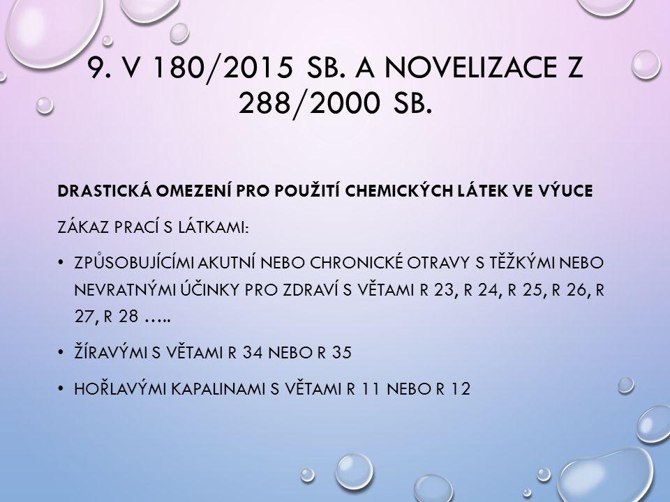 9. V 180/2015 SB. A NOVELIZACE Z 288/2000 SB.