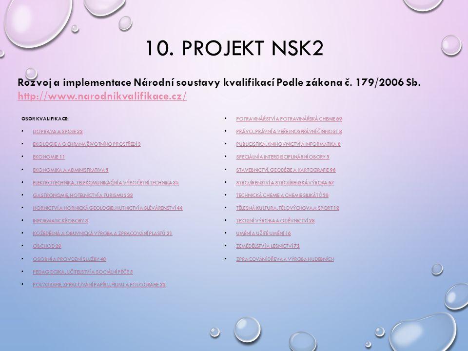 10. PROJEKT NSK2 Rozvoj a implementace Národní soustavy kvalifikací Podle zákona č. 179/2006 Sb. http://www.narodnikvalifikace.cz/