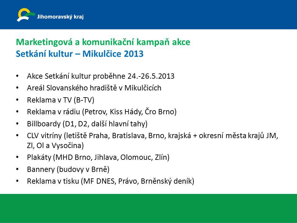 Marketingová a komunikační kampaň akce Setkání kultur – Mikulčice 2013 Akce Setkání kultur proběhne 24.-26.5.2013 Areál Slovanského hradiště v Mikulčicích Reklama v TV (B-TV) Reklama v rádiu (Petrov, Kiss Hády, Čro Brno) Billboardy (D1, D2, další hlavní tahy) CLV vitríny (letiště Praha, Bratislava, Brno, krajská + okresní města krajů JM, Zl, Ol a Vysočina) Plakáty (MHD Brno, Jihlava, Olomouc, Zlín) Bannery (budovy v Brně) Reklama v tisku (MF DNES, Právo, Brněnský deník)