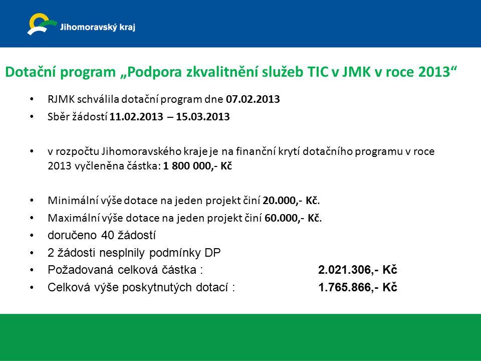 """Dotační program """"Podpora zkvalitnění služeb TIC v JMK v roce 2013 RJMK schválila dotační program dne 07.02.2013 Sběr žádostí 11.02.2013 – 15.03.2013 v rozpočtu Jihomoravského kraje je na finanční krytí dotačního programu v roce 2013 vyčleněna částka: 1 800 000,- Kč Minimální výše dotace na jeden projekt činí 20.000,- Kč."""