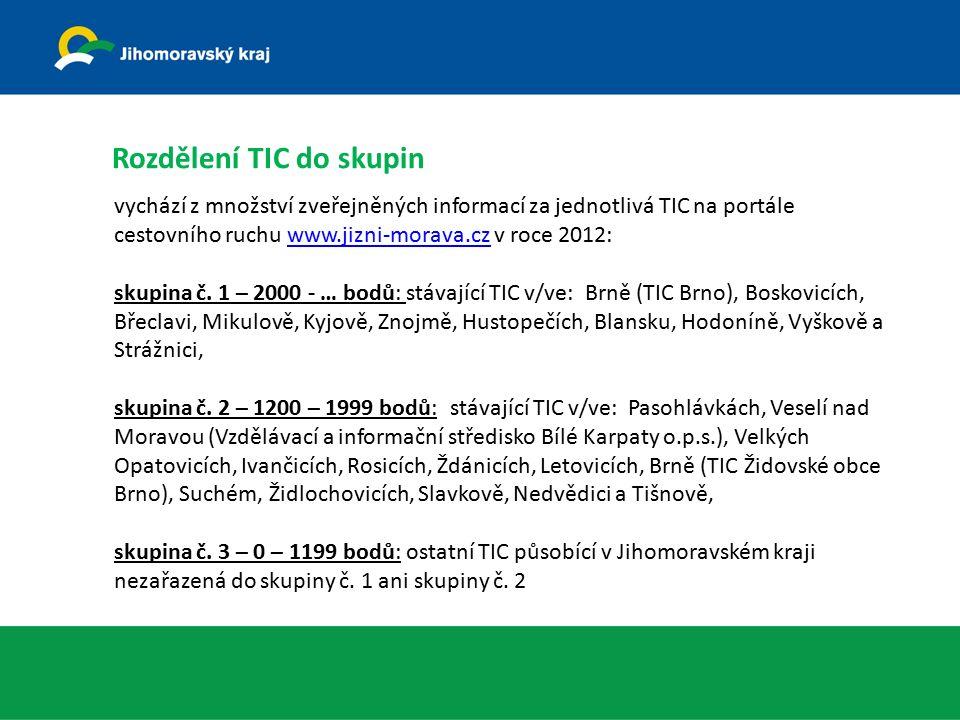 Rozdělení TIC do skupin vychází z množství zveřejněných informací za jednotlivá TIC na portále cestovního ruchu www.jizni-morava.cz v roce 2012:www.jizni-morava.cz skupina č.