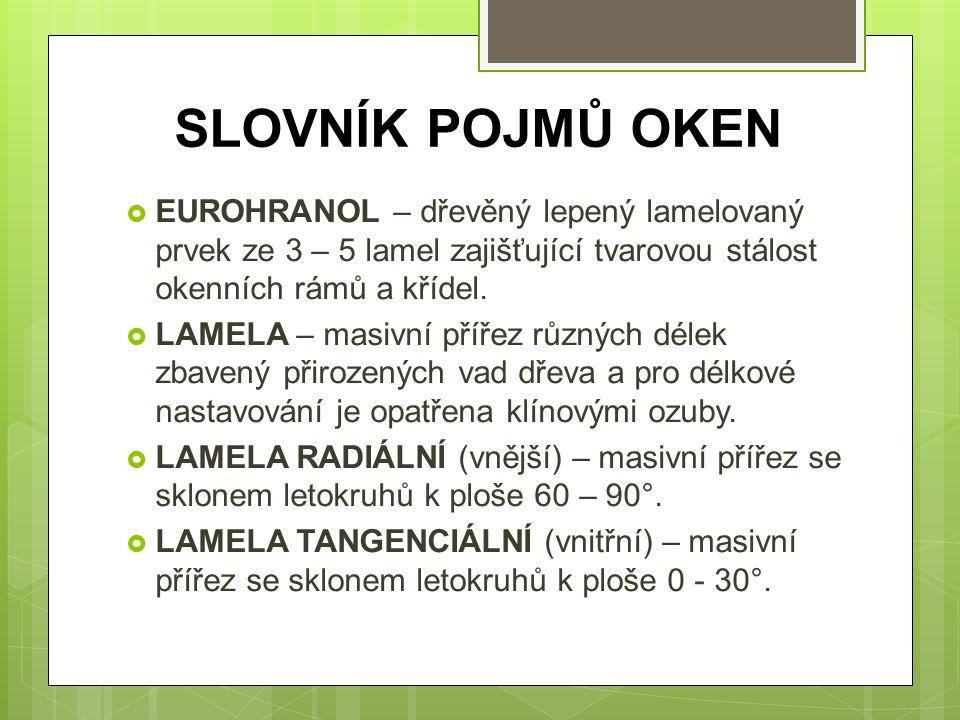 SLOVNÍK POJMŮ OKEN  EUROHRANOL – dřevěný lepený lamelovaný prvek ze 3 – 5 lamel zajišťující tvarovou stálost okenních rámů a křídel.  LAMELA – masiv