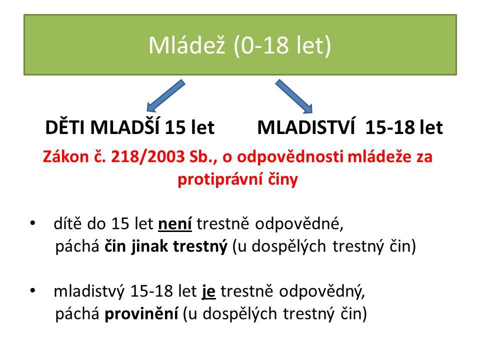 Opatření u dítěte do 15 let ŠKOLA přednáška na téma napomenutí tř.