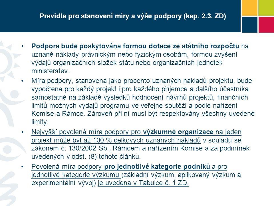 Pravidla pro stanovení míry a výše podpory (kap.2.3.