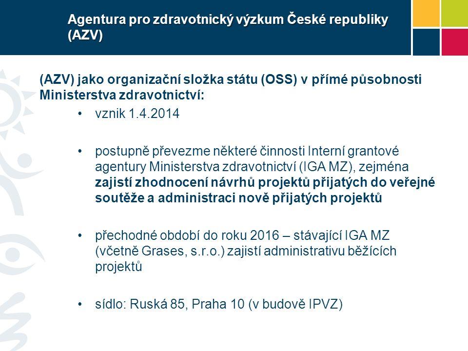 Agentura pro zdravotnický výzkum České republiky (AZV) (AZV) jako organizační složka státu (OSS) v přímé působnosti Ministerstva zdravotnictví: vznik 1.4.2014 postupně převezme některé činnosti Interní grantové agentury Ministerstva zdravotnictví (IGA MZ), zejména zajistí zhodnocení návrhů projektů přijatých do veřejné soutěže a administraci nově přijatých projektů přechodné období do roku 2016 – stávající IGA MZ (včetně Grases, s.r.o.) zajistí administrativu běžících projektů sídlo: Ruská 85, Praha 10 (v budově IPVZ)