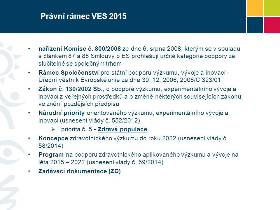 Právní rámec VES 2015 nařízení Komise č. 800/2008 ze dne 6.