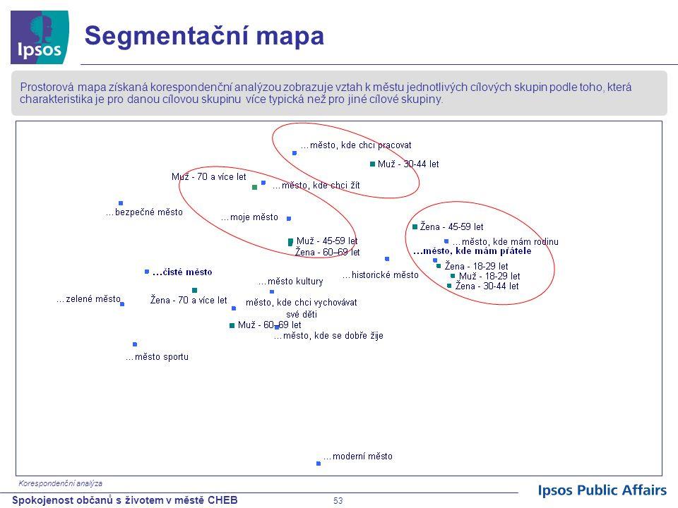 Spokojenost občanů s životem v městě CHEB 53 Prostorová mapa získaná korespondenční analýzou zobrazuje vztah k městu jednotlivých cílových skupin podl