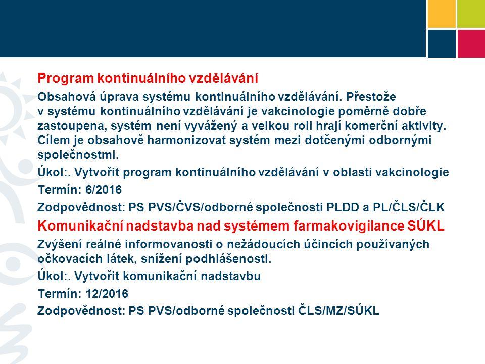 Program kontinuálního vzdělávání Obsahová úprava systému kontinuálního vzdělávání.