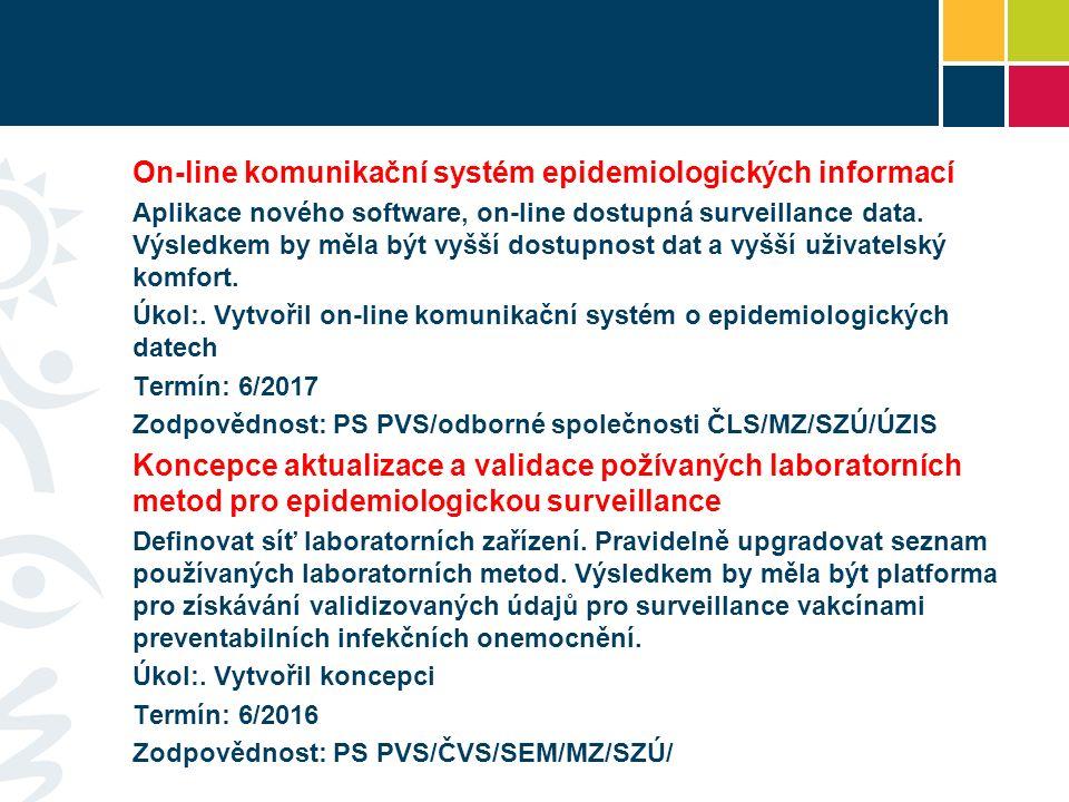 On-line komunikační systém epidemiologických informací Aplikace nového software, on-line dostupná surveillance data.