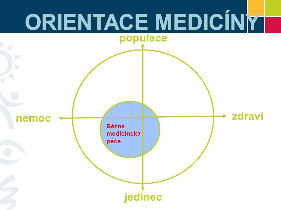 jedinec populace Běžná medicínská péče zdraví nemoc