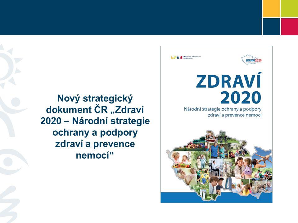 """Nový strategický dokument ČR """"Zdraví 2020 – Národní strategie ochrany a podpory zdraví a prevence nemocí"""