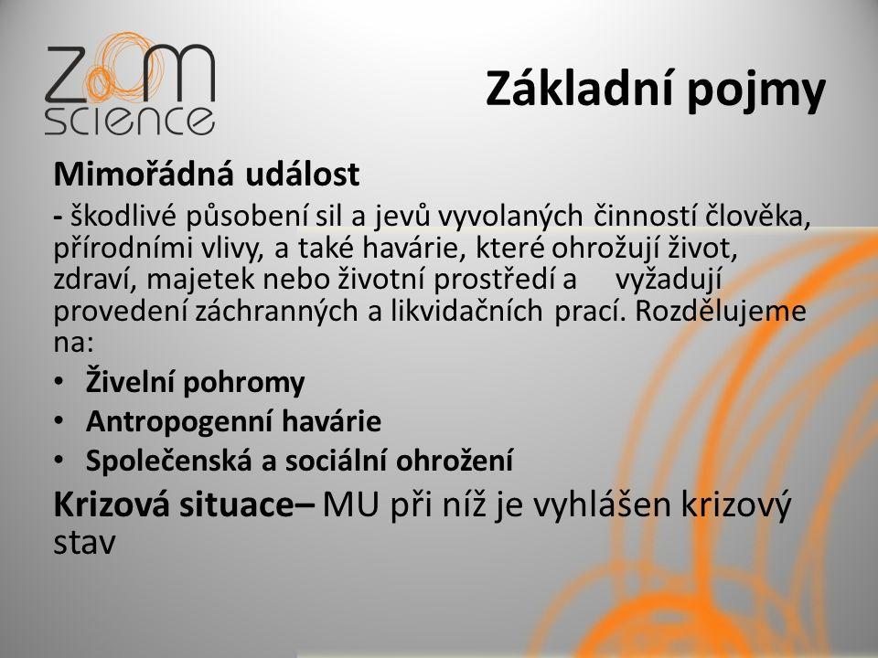 Zákon o krizovém řízení č.240/2000 Sb.Zákon o hospodář.