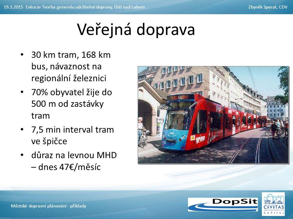 19.3.2015 Exkurze Tvorba generelu udržitelné dopravy, Ústí nad LabemZbyněk Sperat, CDV Městské dopravní plánování - příklady Veřejná doprava 30 km tram, 168 km bus, návaznost na regionální železnici 70% obyvatel žije do 500 m od zastávky tram 7,5 min interval tram ve špičce důraz na levnou MHD – dnes 47€/měsíc