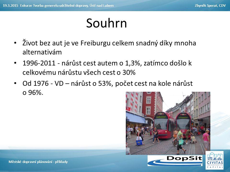 19.3.2015 Exkurze Tvorba generelu udržitelné dopravy, Ústí nad LabemZbyněk Sperat, CDV Městské dopravní plánování - příklady Souhrn Život bez aut je ve Freiburgu celkem snadný díky mnoha alternativám 1996-2011 - nárůst cest autem o 1,3%, zatímco došlo k celkovému nárůstu všech cest o 30% Od 1976 - VD – nárůst o 53%, počet cest na kole nárůst o 96%.
