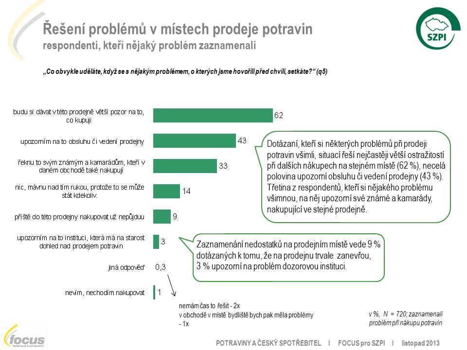 """POTRAVINY A ČESKÝ SPOTŘEBITEL l FOCUS pro SZPI l listopad 2013 Řešení problémů v místech prodeje potravin respondenti, kteří nějaký problém zaznamenali """"Co obvykle uděláte, když se s nějakým problémem, o kterých jsme hovořili před chvíli, setkáte (q5) v %, N = 720; zaznamenali problém při nákupu potravin nemám čas to řešit - 2x v obchodě v místě bydliště bych pak měla problémy - 1x Dotázaní, kteří si některých problémů při prodeji potravin všimli, situací řeší nejčastěji větší ostražitostí při dalších nákupech na stejném místě (62 %), necelá polovina upozorní obsluhu či vedení prodejny (43 %)."""