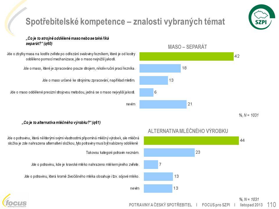 """POTRAVINY A ČESKÝ SPOTŘEBITEL l FOCUS pro SZPI l listopad 2013 Spotřebitelské kompetence – znalosti vybraných témat 110 """"Co je to strojně oddělené maso nebo se také říká separát (q60) %, N = 1031 """"Co je to alternativa mléčného výrobku (q61) %, N = 1031 MASO – SEPARÁT ALTERNATIVA MLÉČNÉHO VÝROBKU"""