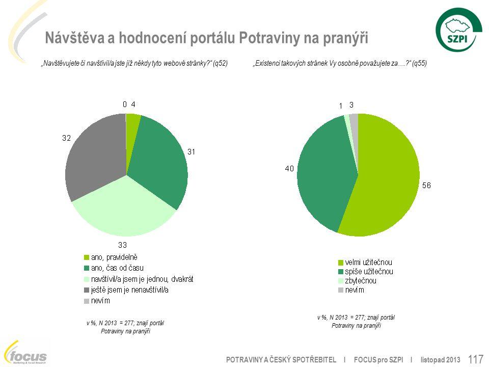 """POTRAVINY A ČESKÝ SPOTŘEBITEL l FOCUS pro SZPI l listopad 2013 Návštěva a hodnocení portálu Potraviny na pranýři 117 """"Navštěvujete či navštívil/a jste již někdy tyto webové stránky (q52) v %, N 2013 = 277; znají portál Potraviny na pranýři """"Existenci takových stránek Vy osobně považujete za…. (q55) v %, N 2013 = 277; znají portál Potraviny na pranýři"""