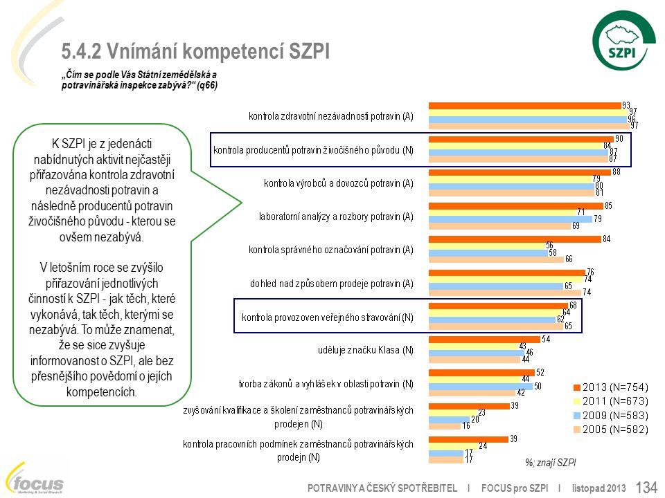 """POTRAVINY A ČESKÝ SPOTŘEBITEL l FOCUS pro SZPI l listopad 2013 134 5.4.2 Vnímání kompetencí SZPI """"Čím se podle Vás Státní zemědělská a potravinářská inspekce zabývá (q66) %; znají SZPI K SZPI je z jedenácti nabídnutých aktivit nejčastěji přiřazována kontrola zdravotní nezávadnosti potravin a následně producentů potravin živočišného původu - kterou se ovšem nezabývá."""