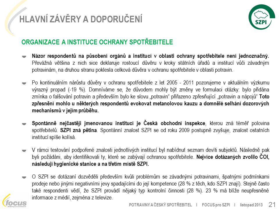 POTRAVINY A ČESKÝ SPOTŘEBITEL l FOCUS pro SZPI l listopad 2013 21 HLAVNÍ ZÁVĚRY A DOPORUČENÍ ORGANIZACE A INSTITUCE OCHRANY SPOTŘEBITELE  Názor respondentů na působení orgánů a institucí v oblasti ochrany spotřebitele není jednoznačný.
