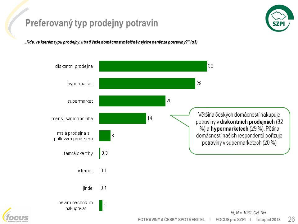 """POTRAVINY A ČESKÝ SPOTŘEBITEL l FOCUS pro SZPI l listopad 2013 26 Preferovaný typ prodejny potravin """"Kde, ve kterém typu prodejny, utratí Vaše domácnost měsíčně nejvíce peněz za potraviny (q3) %, N = 1031; ČR 18+ Většina českých domácností nakupuje potraviny v diskontních prodejnách (32 %) a hypermarketech (29 %)."""