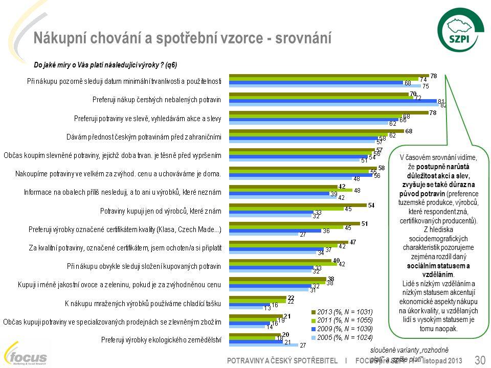 POTRAVINY A ČESKÝ SPOTŘEBITEL l FOCUS pro SZPI l listopad 2013 30 Nákupní chování a spotřební vzorce - srovnání Do jaké míry o Vás platí následující výroky .