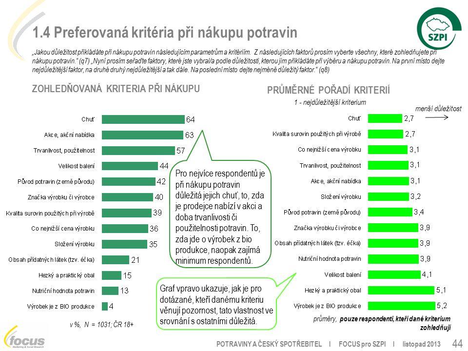"""POTRAVINY A ČESKÝ SPOTŘEBITEL l FOCUS pro SZPI l listopad 2013 1.4 Preferovaná kritéria při nákupu potravin """"Jakou důležitost přikládáte při nákupu potravin následujícím parametrům a kritériím."""