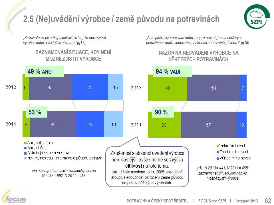 """POTRAVINY A ČESKÝ SPOTŘEBITEL l FOCUS pro SZPI l listopad 2013 62 2.5 (Ne)uvádění výrobce / země původu na potravinách """"Setkáváte se při nákupu potravin s tím, že nelze zjistit výrobce nebo zemi jejich původu (q17) v%, sledují informace na obalech potravin N 2013 = 892; N 2011 = 913 49 % ANO 53 % ZAZNAMENÁNÍ SITUACE, KDY NENÍ MOŽNÉ ZJISTIT VÝROBCE NÁZOR NA NEUVÁDĚNÍ VÝROBCE NA NĚKTERÝCH POTRAVINÁCH 94 % VADÍ 90 % v %, N 2013 = 441; N 2011 = 485; zaznamenali situaci, kdy nebylo možné zjistit výrobce """"A do jaké míry vám vadí nebo naopak nevadí, že na některých potravinách není uveden název výrobce nebo země původu (q18) Zkušenost s absencí uvedení výrobce není častější, avšak mírně se zvýšila citlivost na toto téma."""