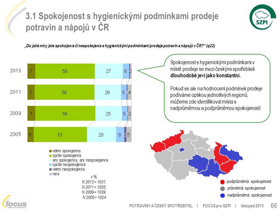 """POTRAVINY A ČESKÝ SPOTŘEBITEL l FOCUS pro SZPI l listopad 2013 66 3.1 Spokojenost s hygienickými podmínkami prodeje potravin a nápojů v ČR """"Do jaké míry jste spokojen/a či nespokojen/a s hygienickými podmínkami prodeje potravin a nápojů v ČR (q22) v %, N 2013 = 1031; N 2011 = 1055; N 2009 = 1039; N 2005 = 1024 Spokojenost s hygienickými podmínkami v místě prodeje se mezi českými spotřebiteli dlouhodobě jeví jako konstantní."""