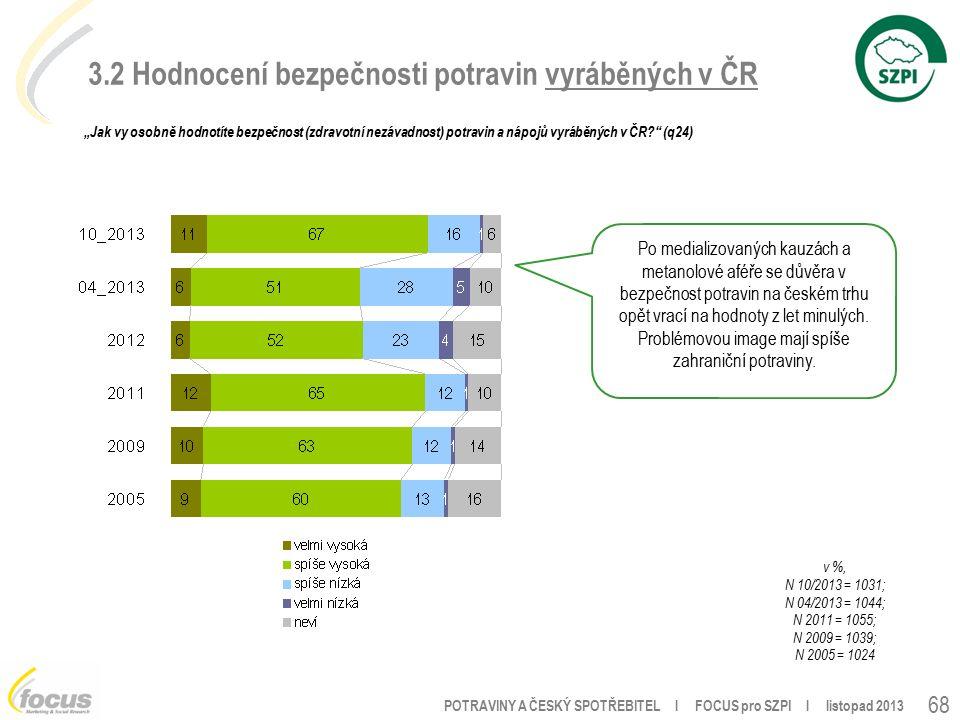 """POTRAVINY A ČESKÝ SPOTŘEBITEL l FOCUS pro SZPI l listopad 2013 68 3.2 Hodnocení bezpečnosti potravin vyráběných v ČR """"Jak vy osobně hodnotíte bezpečnost (zdravotní nezávadnost) potravin a nápojů vyráběných v ČR (q24) v %, N 10/2013 = 1031; N 04/2013 = 1044; N 2011 = 1055; N 2009 = 1039; N 2005 = 1024 Po medializovaných kauzách a metanolové aféře se důvěra v bezpečnost potravin na českém trhu opět vrací na hodnoty z let minulých."""
