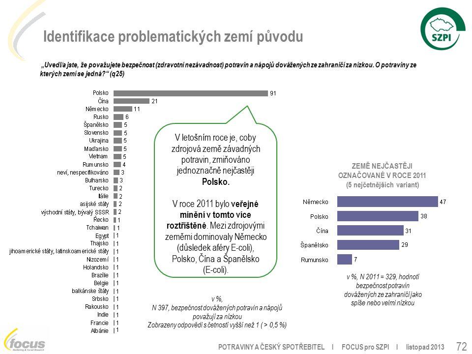"""POTRAVINY A ČESKÝ SPOTŘEBITEL l FOCUS pro SZPI l listopad 2013 72 Identifikace problematických zemí původu """"Uvedl/a jste, že považujete bezpečnost (zdravotní nezávadnost) potravin a nápojů dovážených ze zahraničí za nízkou."""