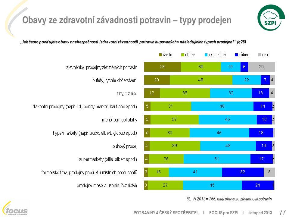 """POTRAVINY A ČESKÝ SPOTŘEBITEL l FOCUS pro SZPI l listopad 2013 77 """"Jak často pociťujete obavy z nebezpečnosti (zdravotní závadnosti) potravin kupovaných v následujících typech prodejen (q28) Obavy ze zdravotní závadnosti potravin – typy prodejen %, N 2013 = 766; mají obavy ze závadnosti potravin"""