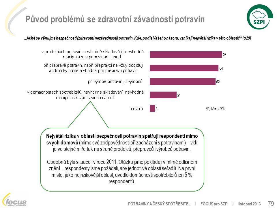 """POTRAVINY A ČESKÝ SPOTŘEBITEL l FOCUS pro SZPI l listopad 2013 79 Původ problémů se zdravotní závadností potravin """"Ještě se věnujme bezpečnosti (zdravotní nezávadnosti) potravin."""