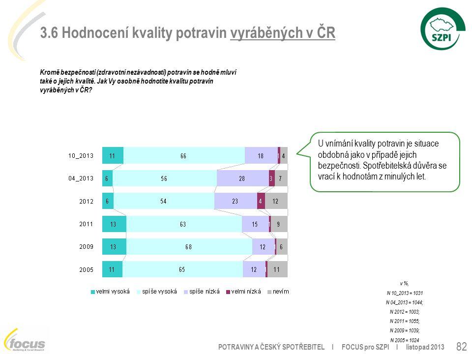 POTRAVINY A ČESKÝ SPOTŘEBITEL l FOCUS pro SZPI l listopad 2013 82 3.6 Hodnocení kvality potravin vyráběných v ČR Kromě bezpečnosti (zdravotní nezávadnosti) potravin se hodně mluví také o jejich kvalitě.