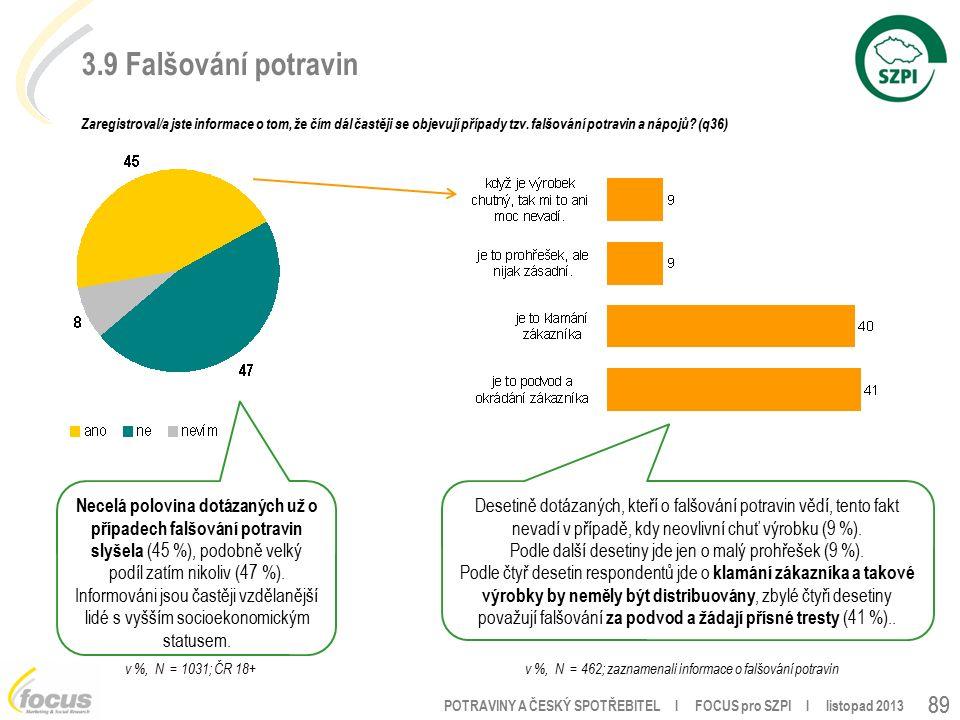 POTRAVINY A ČESKÝ SPOTŘEBITEL l FOCUS pro SZPI l listopad 2013 89 3.9 Falšování potravin Zaregistroval/a jste informace o tom, že čím dál častěji se objevují případy tzv.