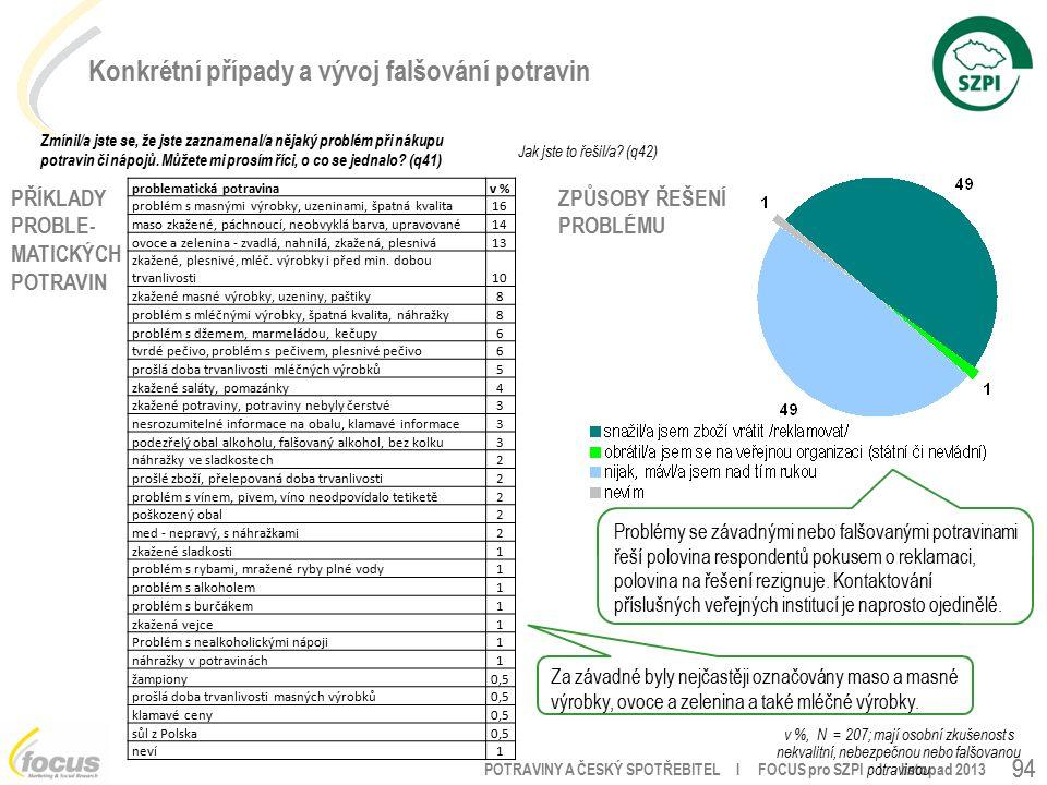 POTRAVINY A ČESKÝ SPOTŘEBITEL l FOCUS pro SZPI l listopad 2013 94 Konkrétní případy a vývoj falšování potravin Jak jste to řešil/a.