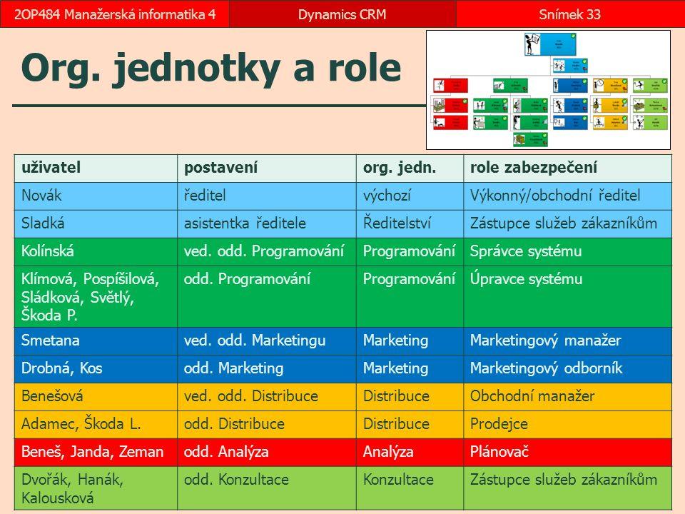Org. jednotky a role uživatelpostaveníorg.