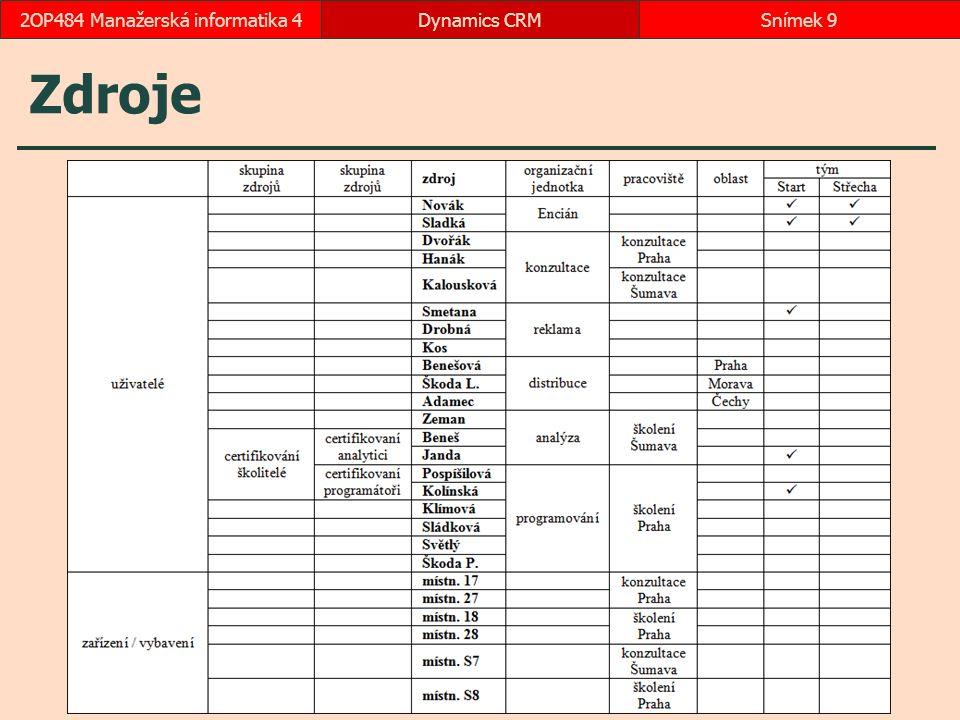 Zdroje Dynamics CRMSnímek 92OP484 Manažerská informatika 4