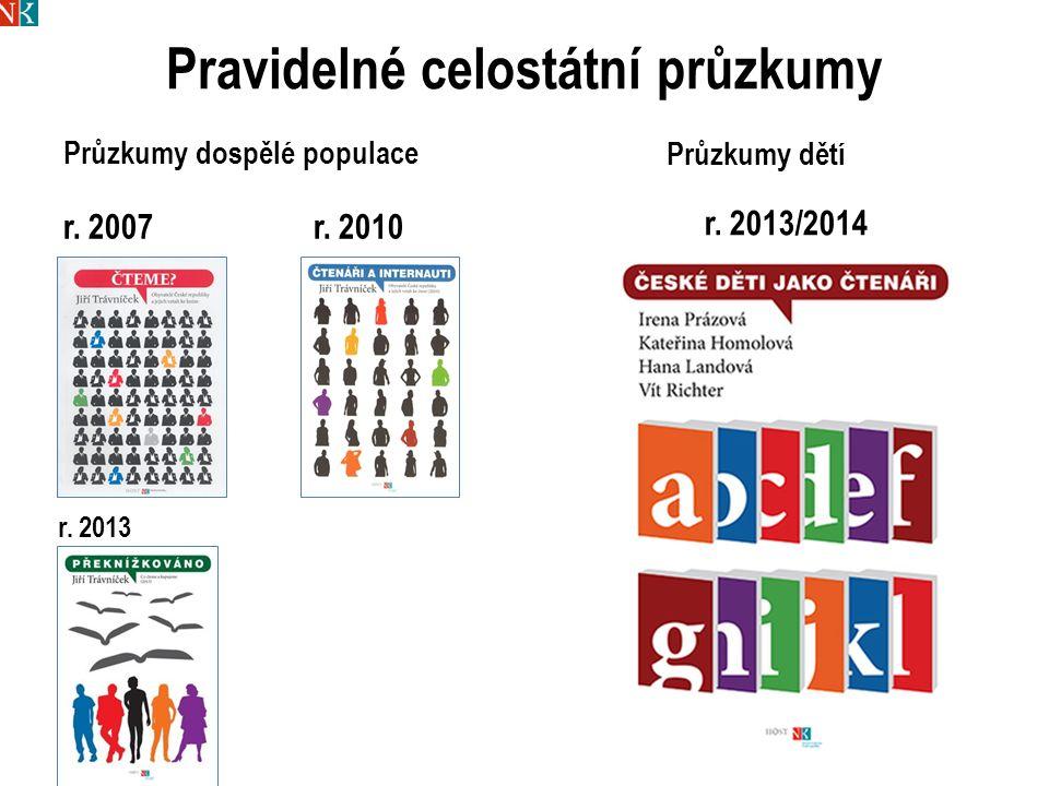 Pravidelné celostátní průzkumy Průzkumy dospělé populace r.