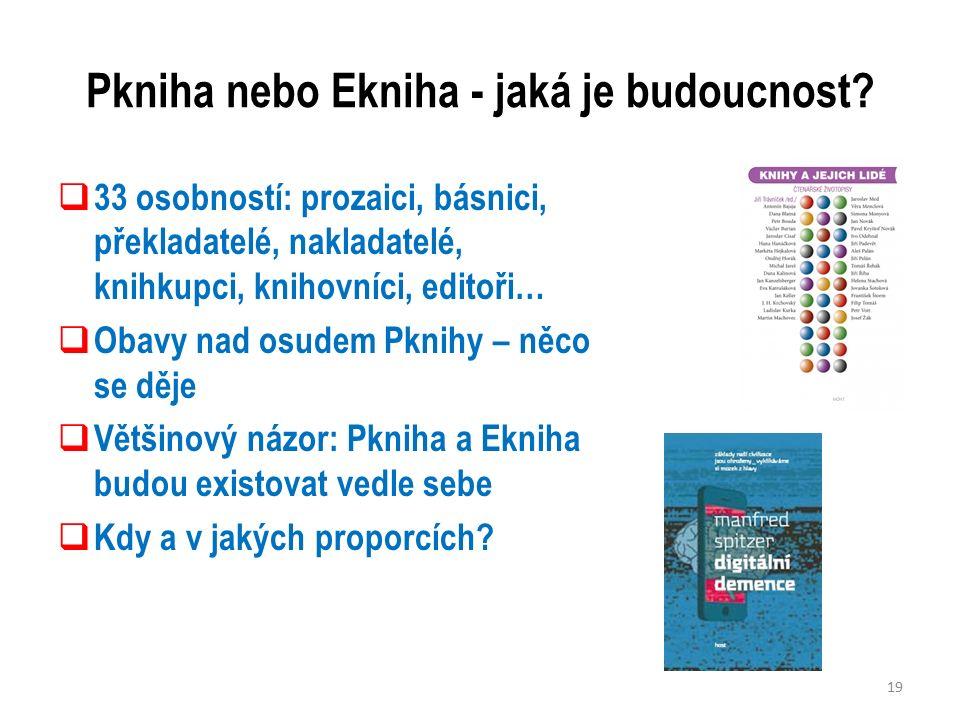 Pkniha nebo Ekniha - jaká je budoucnost?  33 osobností: prozaici, básnici, překladatelé, nakladatelé, knihkupci, knihovníci, editoři…  Obavy nad osu