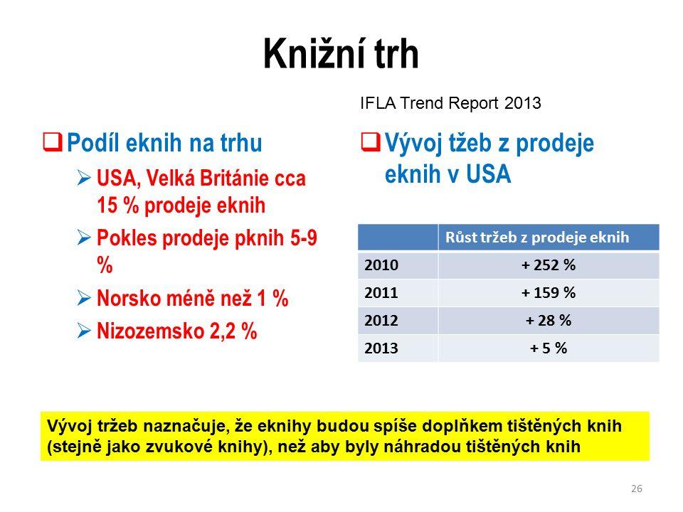 Knižní trh  Podíl eknih na trhu  USA, Velká Británie cca 15 % prodeje eknih  Pokles prodeje pknih 5-9 %  Norsko méně než 1 %  Nizozemsko 2,2 %  Vývoj tžeb z prodeje eknih v USA Růst tržeb z prodeje eknih 2010+ 252 % 2011+ 159 % 2012+ 28 % 2013+ 5 % Vývoj tržeb naznačuje, že eknihy budou spíše doplňkem tištěných knih (stejně jako zvukové knihy), než aby byly náhradou tištěných knih 26 IFLA Trend Report 2013
