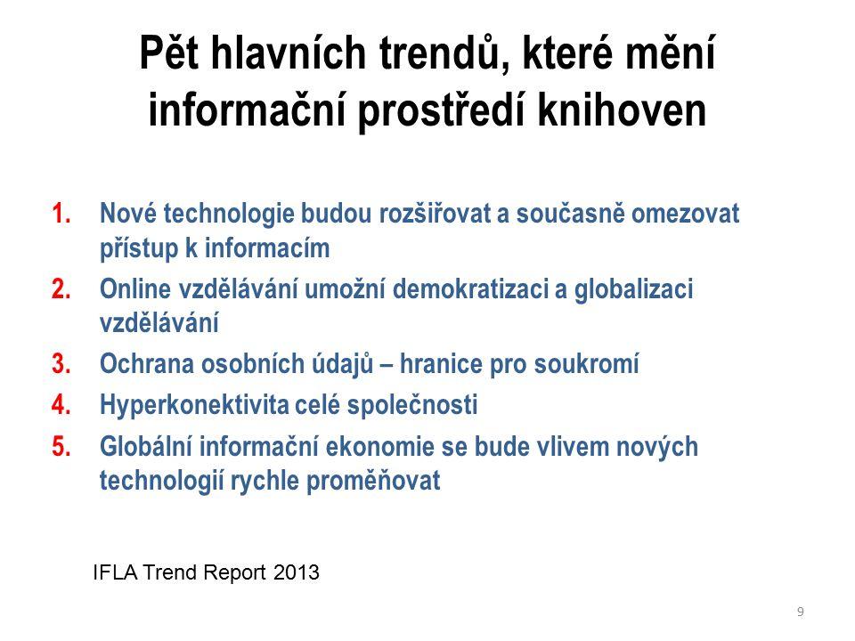 Pět hlavních trendů, které mění informační prostředí knihoven 1.Nové technologie budou rozšiřovat a současně omezovat přístup k informacím 2.Online vzdělávání umožní demokratizaci a globalizaci vzdělávání 3.Ochrana osobních údajů – hranice pro soukromí 4.Hyperkonektivita celé společnosti 5.Globální informační ekonomie se bude vlivem nových technologií rychle proměňovat 9 IFLA Trend Report 2013