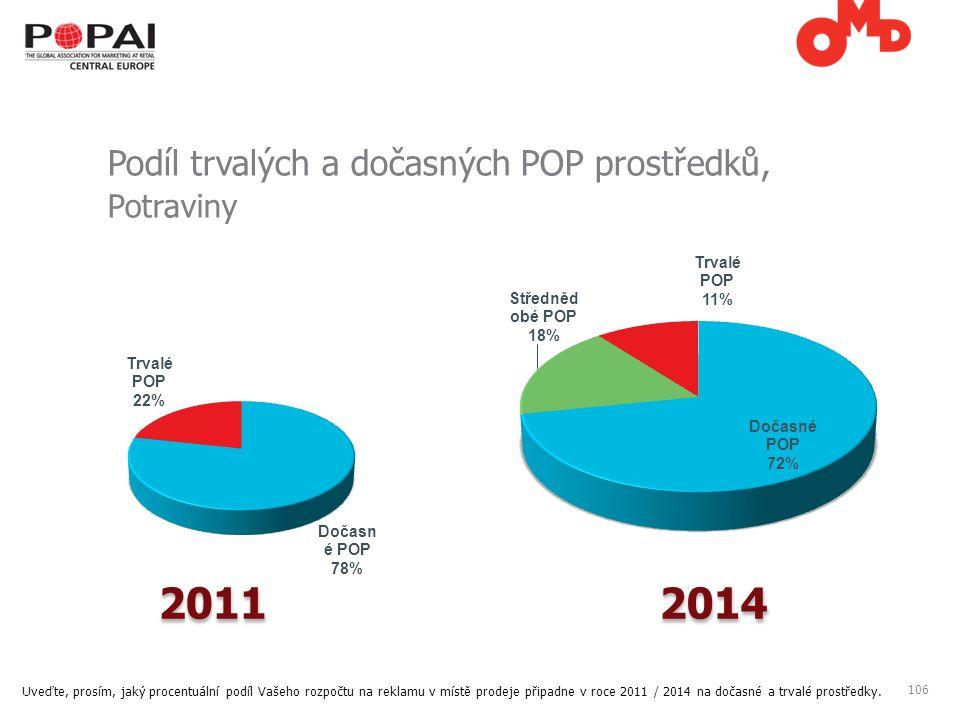 106 Podíl trvalých a dočasných POP prostředků, Potraviny Uveďte, prosím, jaký procentuální podíl Vašeho rozpočtu na reklamu v místě prodeje připadne v roce 2011 / 2014 na dočasné a trvalé prostředky.